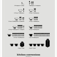 Kitchen Conversions Light Gray 13 x 19 poster by SweetFineDay