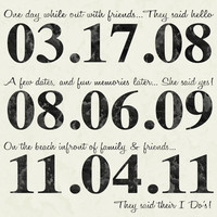 Dates to Remember....22x22 custom canvas wall decor, personalized Gift,  gifts for her, gifts for him, wedding, anniversary